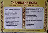 Таблиці. Українська мова комплект для початкової школи. 24 шт. 70-50 см..