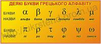 Стенд літери грецького алфавіту (70310.22)