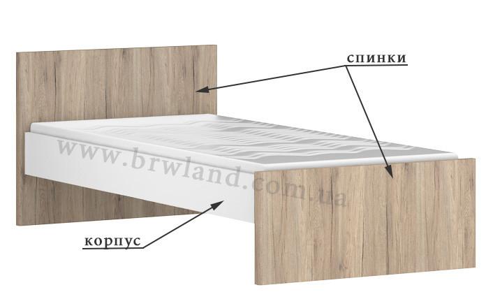 Кровать БРВ LOZ/90 «Роssi»