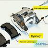 Ремкомплект тормозного суппорта переднего (направляющие+пыльники) с ABS Geely CK (Германия-Польша)