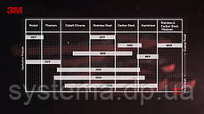 3M™ Cubitron™ II 947A - Шліфувальна стрічка 50x1500 мм, P120+, фото 2
