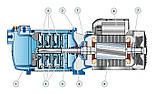 Pedrollo Plurijet 4/200, 1500 Вт, 12 м3/ч, 58 м Насос відцентровий багатоступінчастий ,, фото 4