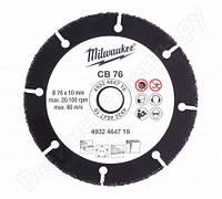 Диск для циркулярных пил по дереву отрезной Milwaukee CB 76 x 10 мм (4932464716)