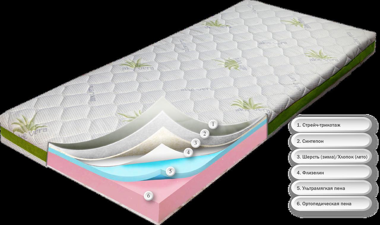 Матрас Dz-mattress детский подростковый Сейв (Алое вера), зима / лето