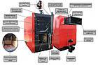 Твердотопливный котел BRS 400 Comfort BM (ARS 400 BM), фото 7