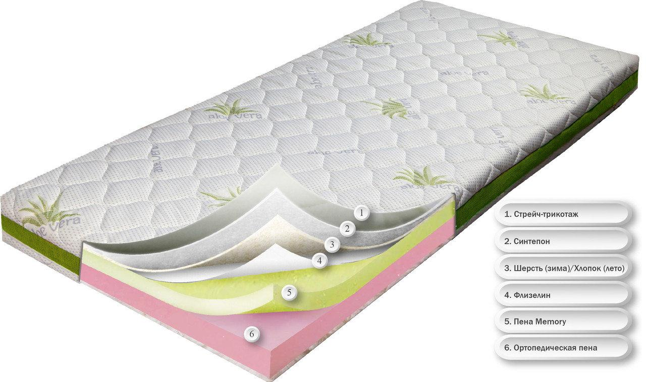 Матрас Dz-mattress подростковый от (12-ти лет) Дрифт зима / лето