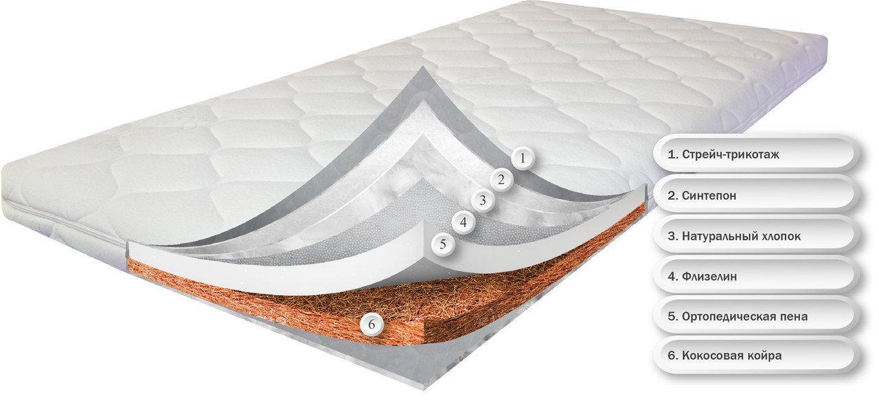 Матрас Dz-mattress детский в кроватку для новорожденного Комфорт