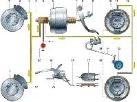 Тормозная система Опель Мовано
