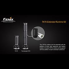 Секция корпуса с батарейной кассетой для фонарей Fenix ТК61, ТК75 и ТК76, фото 2