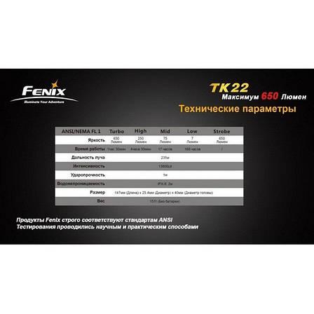 Фонарь Fenix TK22 Cree XM-L (U2), фото 2