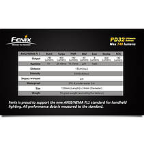 Фонарь Fenix PD32 Ultimate Edition Cree XM-L (T6) neutral white, фото 2