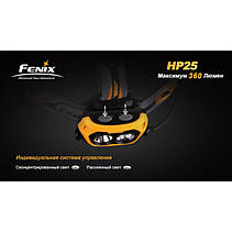 Фонарь Fenix HP25 CREE XP-E, фото 2