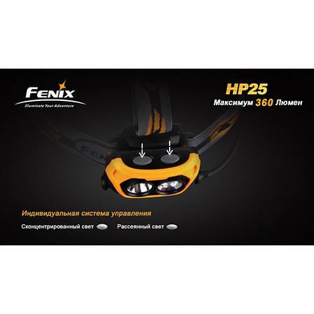 Фонарь Fenix HP25 CREE XP-E, фото 2