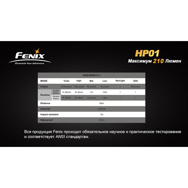 Фонарь Fenix HP01 XP-G (R5)