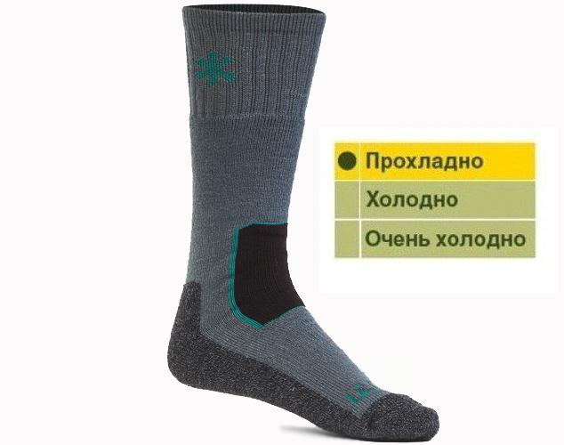 Шкарпетки жіночі Norfin TARGET WOMEN T1P