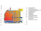 Твердотопливный котел 1000 кВт Ретра-3М, фото 4