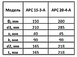 Осевой оконный (форточный) вентилятор Турбовент АРС 20-4-А, фото 6
