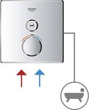 Grohtherm SmartControl Термостат для душа, встраиваемый без подключения шланга, фото 3