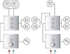 Grohtherm SmartControl Термостат для душа, встраиваемый без подключения шланга, фото 2