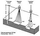 Форсунка (сопло) высокого давленияKarcher 40055, фото 3