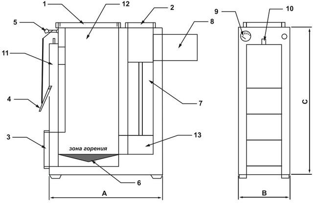 Схема строения котла