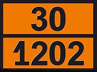 Информационные таблицы опасного груза размер 300*400 мм