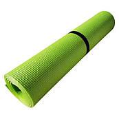 Гімнастичний килимок / Каремат SPORTKO арт. МГК1 170 х 60 х 0.5см, під замовлення, 3 днів