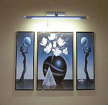 Подсветки картин и зеркал LED