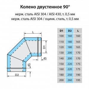 Колено для дымохода Витан нержавейка в оцинковке 90° d180/250 мм, фото 2