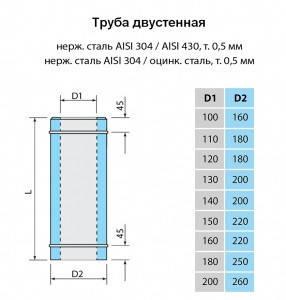 Дымоход Витан нержавейка в оцинковке длина 0.25 м d130/200 мм, фото 2