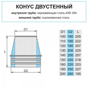 Конус дымохода Витан нержавейка в оцинковке d100/160 мм, фото 2