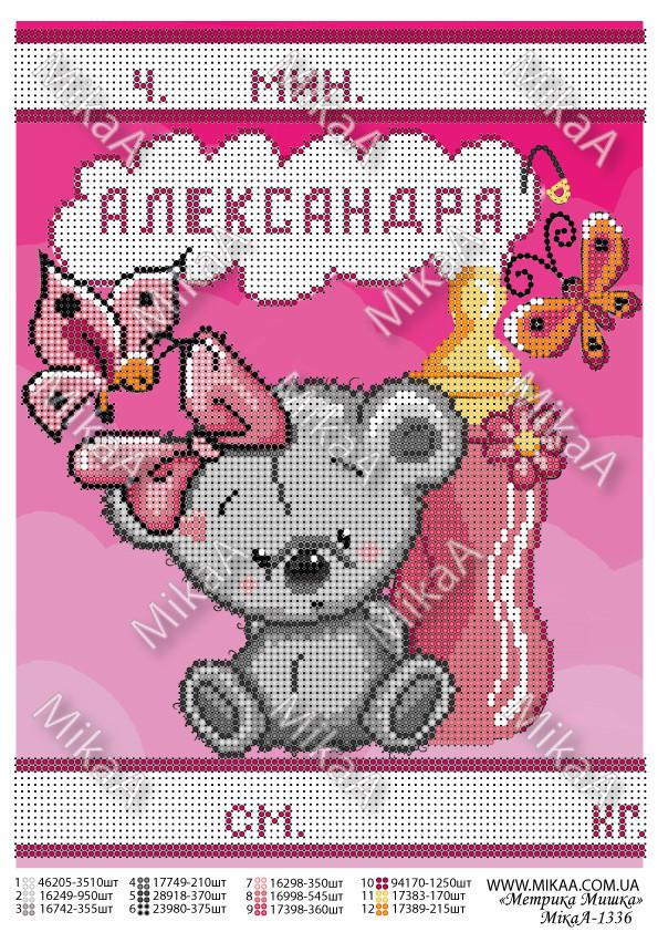 """""""Дитяча метрика для дівчинки"""" А4"""