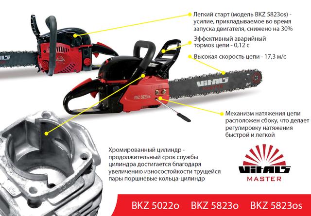 Цепная бензопила Vitals Master BKZ 5022o - праймер, фото 3