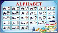 Стенд ALPHABET с транскрипцией