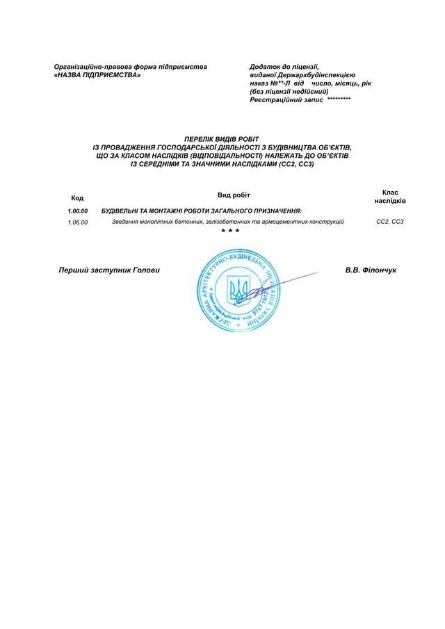 лицензия на устройство монолитных зданий цена