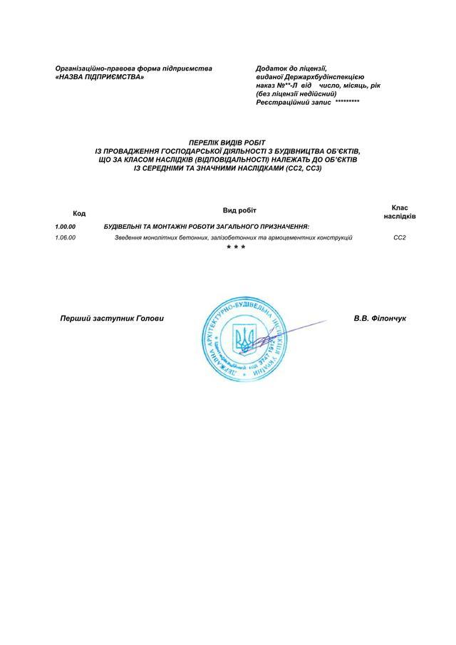 лицензия на возведение монолитных армоцементных конструкций цена