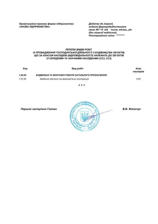лицензия на возведение кирпичных конструкций цена