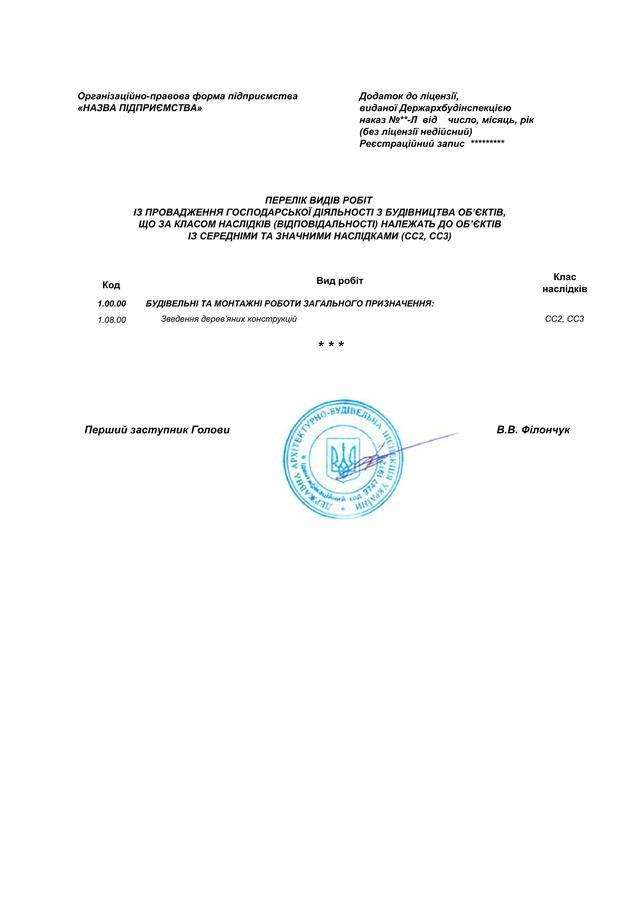 лицензия на устройство деревянных конструкций цена