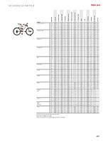 Геометрия рамы_Trek_горный велосипед_2