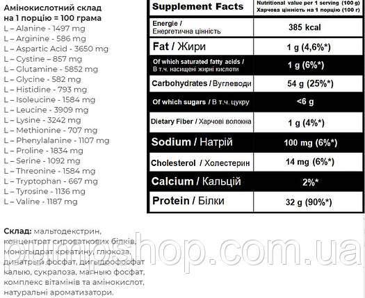 Вітамінний Powerful Progress Super Mass Gainer 4000 р (32% білка), фото 2