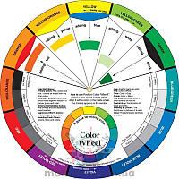 Колірний круг (палітра) Biotouch аналог