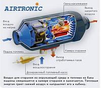 Автономный воздушный отопитель EBERSPACHER AIRTRONIC D4