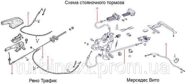 Схема троса ручника Опель Виваро и Мерседеса Вито 639