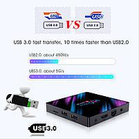 Настроенная приставка H96 MAX 4/32 ГБ (Android Smart TV Box x96 Mini), фото 9