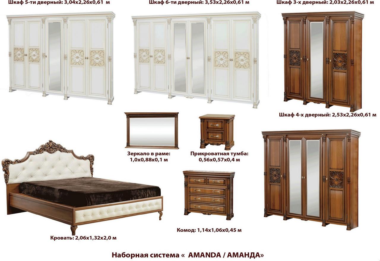 "Спальня ""Аманда"" Комплект спальни с 4-х дв. шкафом (Скай)"