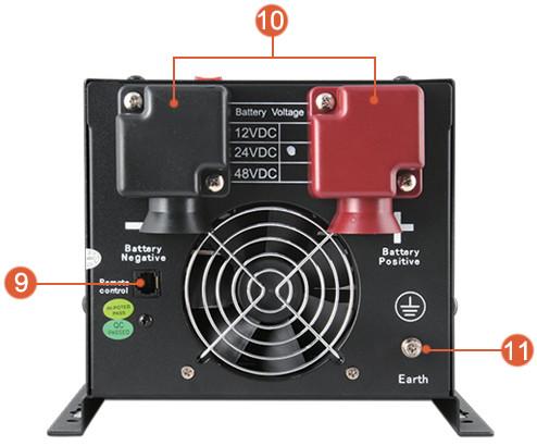 Инвертор напряжения (ИБП) MUST Power Star IR3024