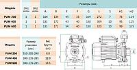 Відцентровий насос SHIMGE PUM200, фото 3