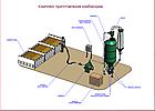 Всасывающая зернодробилка RSI 820, фото 4