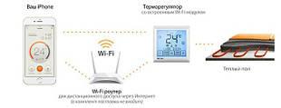 Терморегуляторы Wi-Fi для електрического отопления