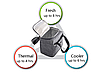 "Термобокс, сумка, холодильник ""Portabe"", фото 3"